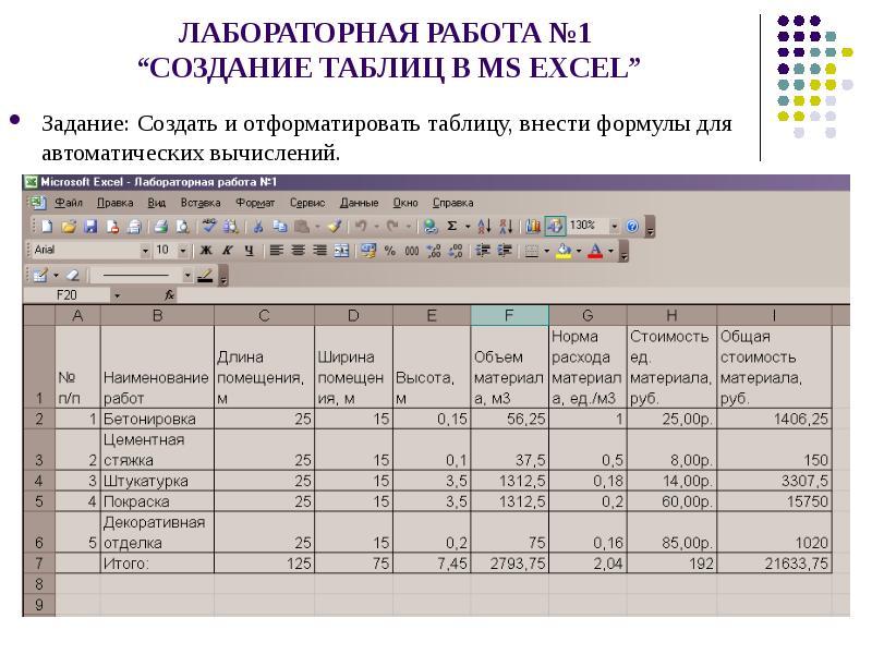 реферат на тему построение таблиц в экселе поездов Москва Казань