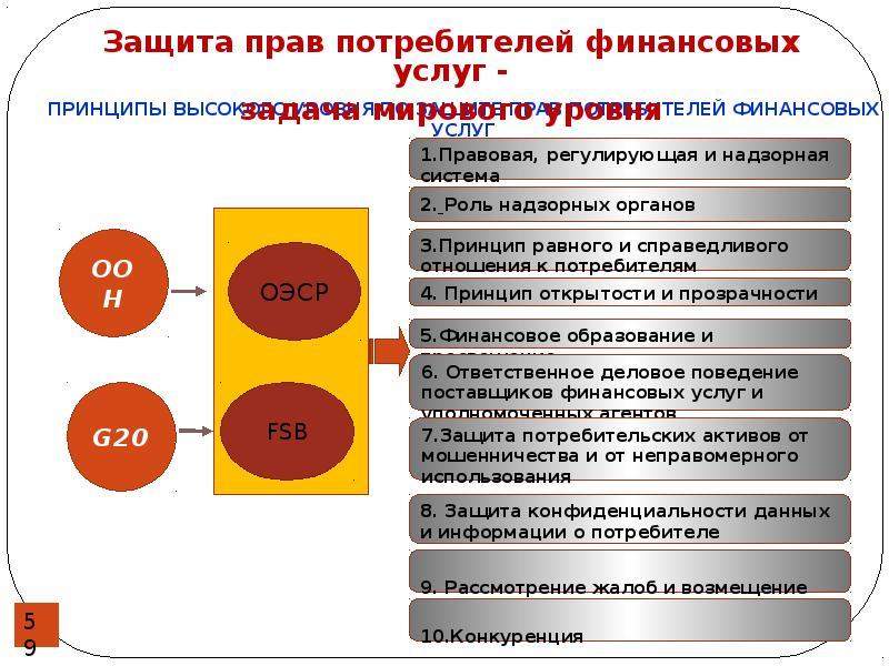 Рабство в россии и крепостное право второй спал