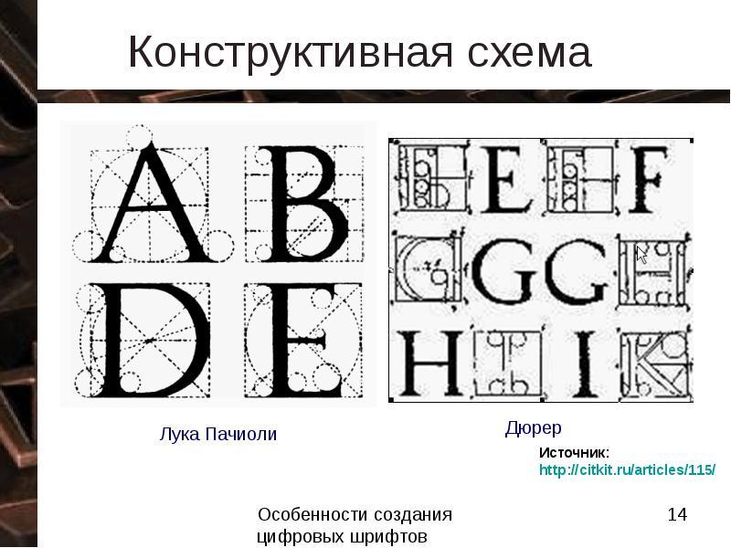 создание своего шрифта из картинки является универсальным