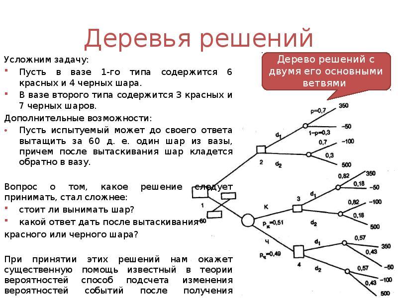 решебник задач решений дерево