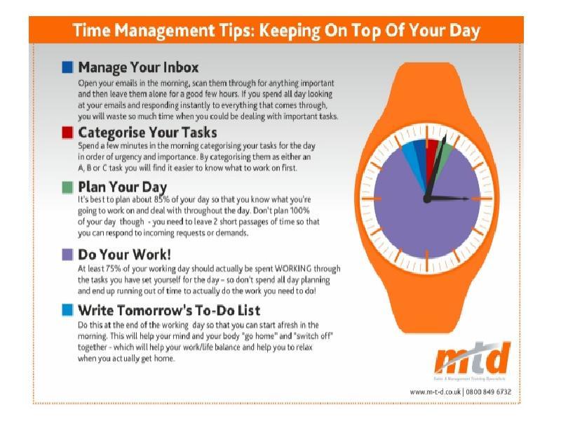 Time Management Essay Free Essays - StudyMode