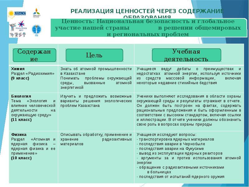презентация на тему казахстан наш общий дом