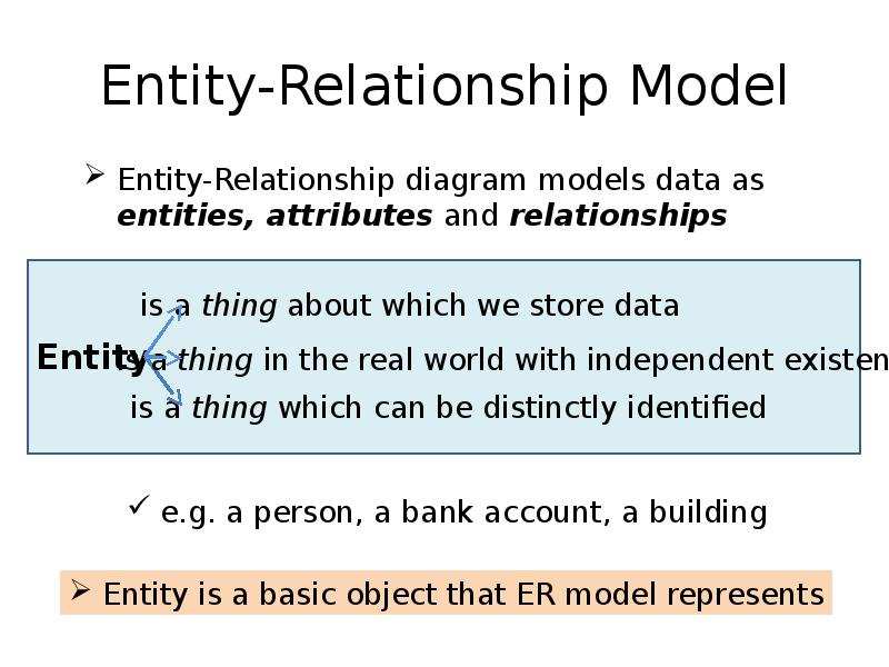 entity relationship model An entity relationship model, also called an entity-relationship (er) diagram, is a graphical representation of entities (which will become.