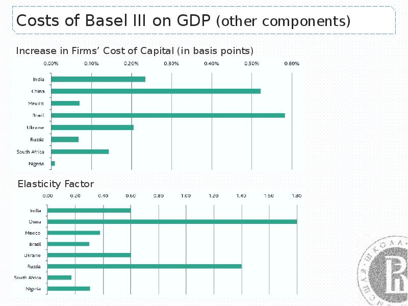 the benefits and limitations of gross domestic product Limitations of gdp as an indicator of welfare gross domestic product hence it is important to look at the limitations of gdp as a welfare indicator and to.