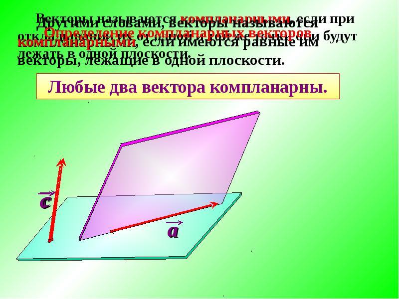 Доклад на тему компланарные векторы 9045