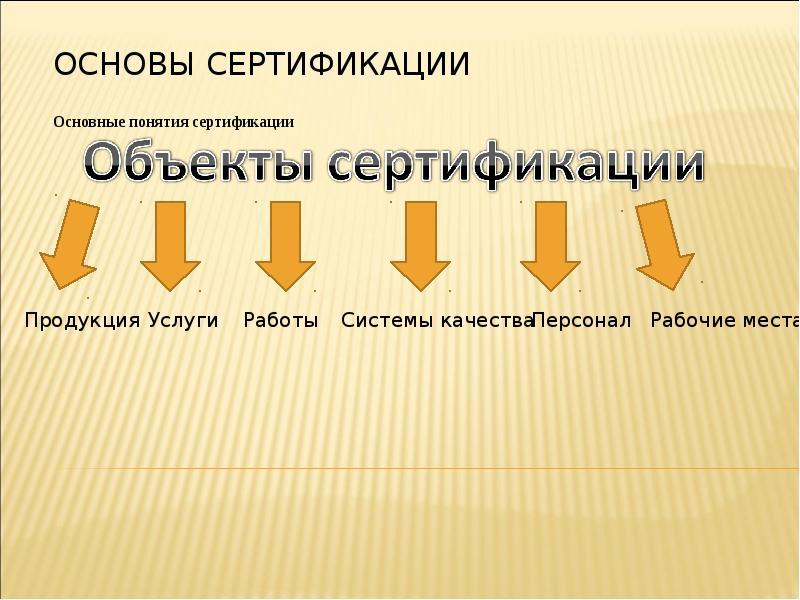 Основы сертификации картинки
