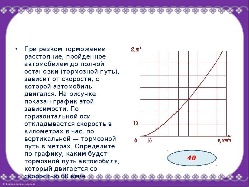 На рисунке показан график зависимости расстояния пройденного автобусом