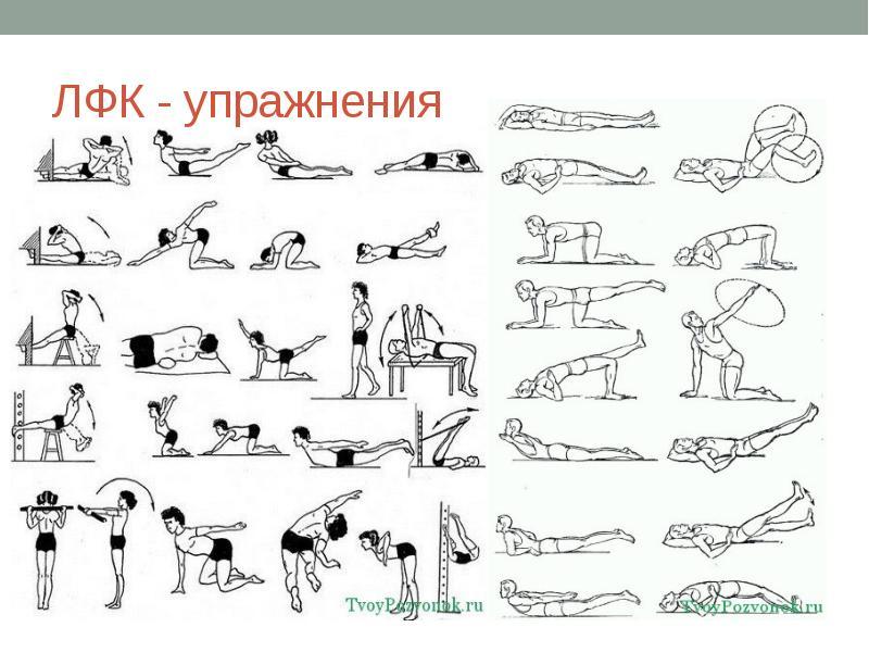 Какие физические упражнения можно делать после операции полосной