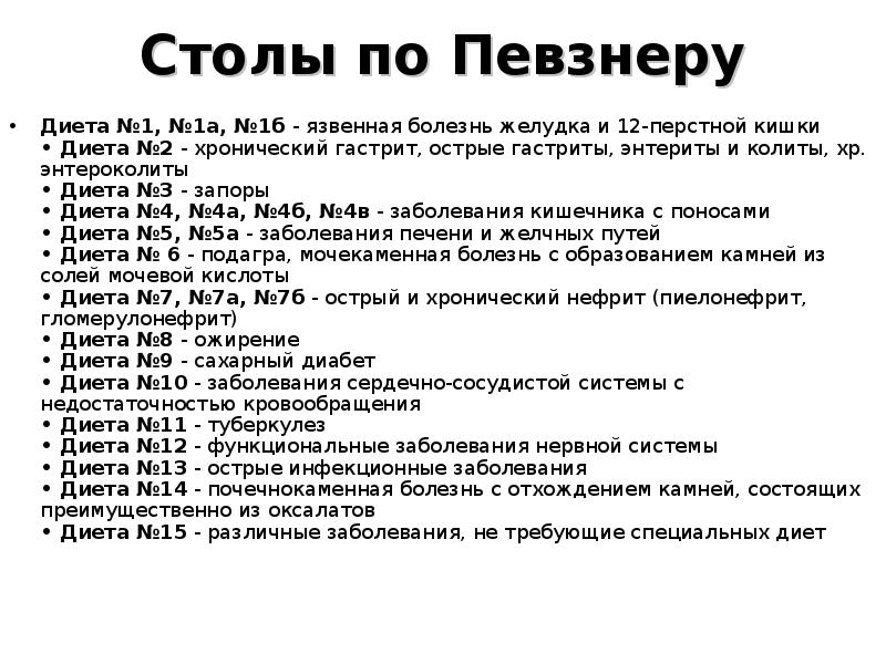 Диеты Б П М Н.
