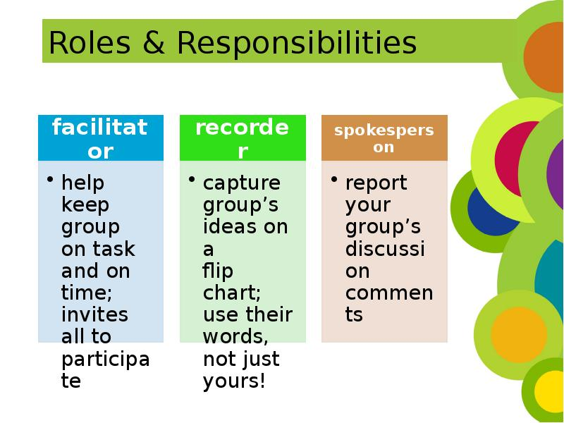 ptlls 008 roles responsibilities Use this process to assign roles and responsibilities to members of your change / project team and to ensure that the team as a whole can proceed on a firm footing you can then proceed secure in knowing who is doing which aspects of the work.