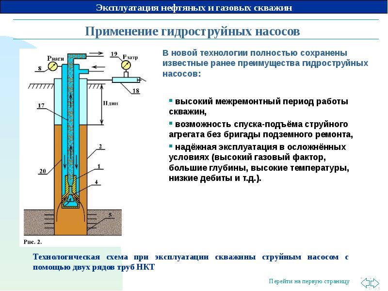 этапы бурения нефтяных и газовых скважин сосновый бор