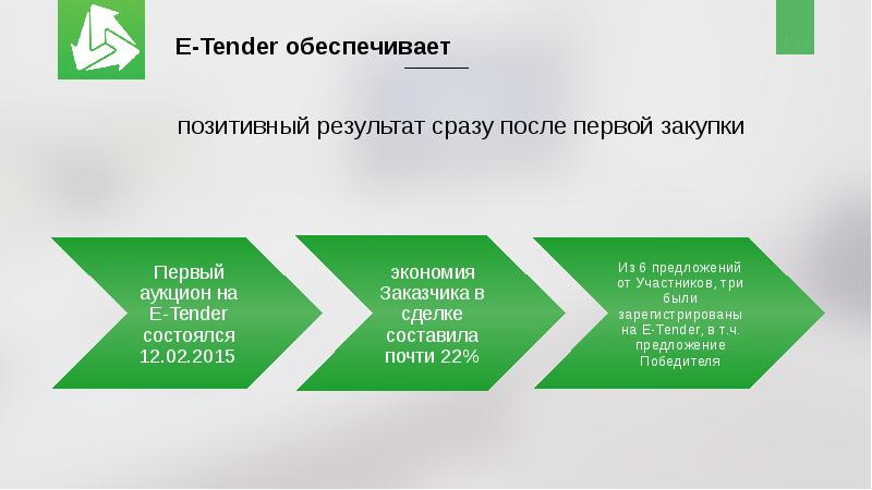 e tender disadvantage Advantage and disadvantage home services.