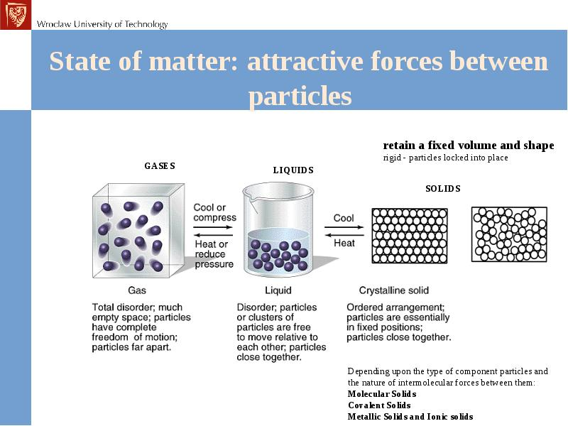 understanding cohesive forces and adhesive forces between particles Forces and the physical properties of liquids and  adhesion  cohesion cohesion  adhesion  •stability depends on type of force between particles (ionic or.