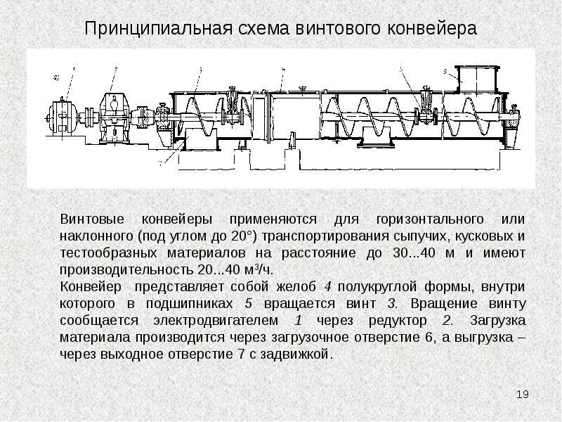 Транспортер слайд инструкция по эксплуатации фольксваген транспортер t5
