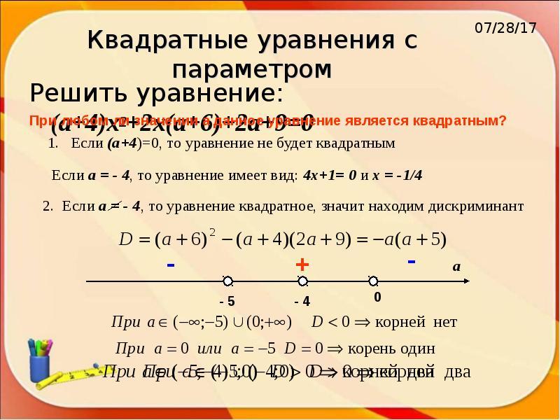Понятие уравнений с параметрами первое знакомство уравнениями параметром