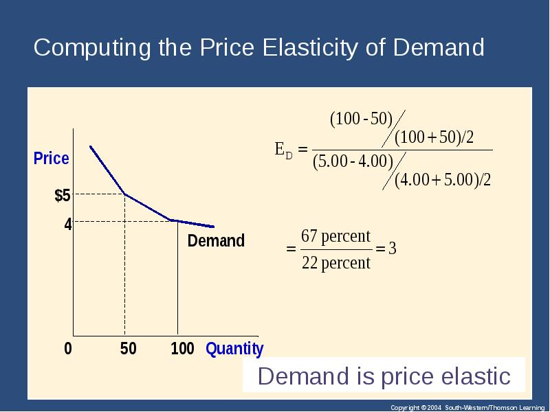 elasticity of demand If we calculate the elasticity of the demand according to the income, we are calculating the income elasticity of demand price elasticity of demand the price elasticity of demand is the proportional change in the quantity demanded, relative to the proportional change in the price of the good.