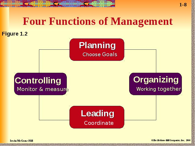 essay on management functions