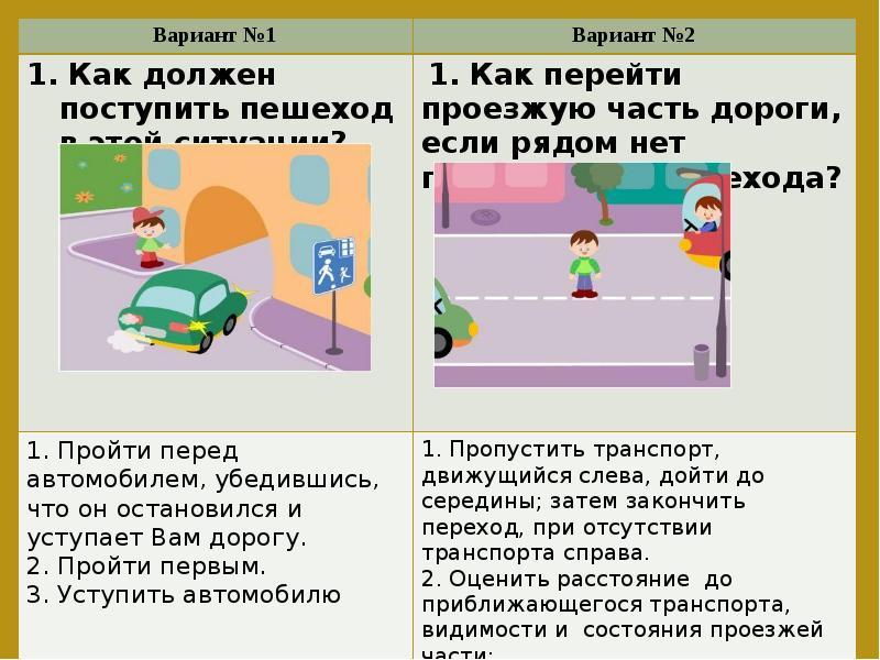 тест по знаком правила дорожного движения