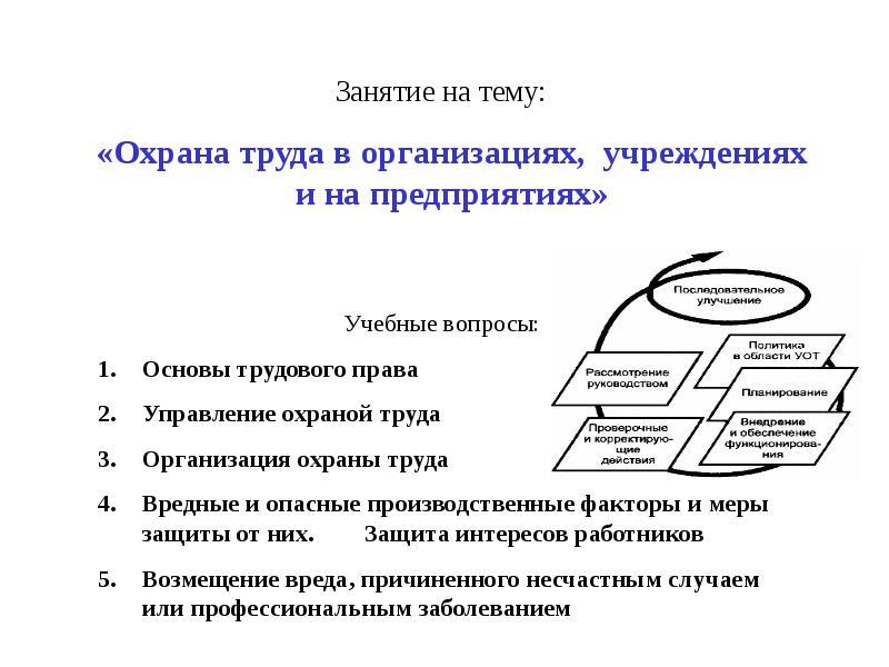 Доклад охрана труда на предприятии 213