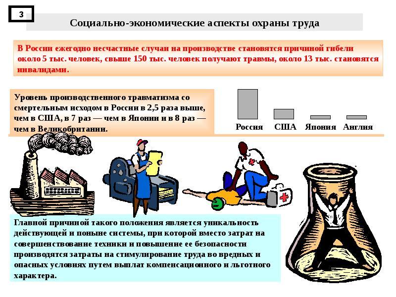 парфюмерного отдела решение примерных задач по охране труда ЗОДИАКУ ОТКРОЙТЕ ДЛЯ