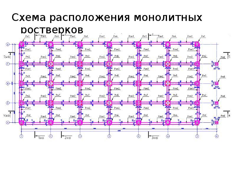 схема расположения шлюх - 7