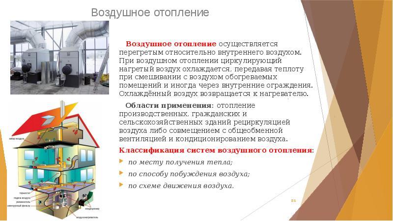 Воздушное отопление схемы классификация