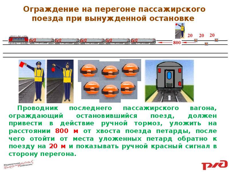 день доставки порядок действия работников грузового поезда при вынужденной остановки затяжки