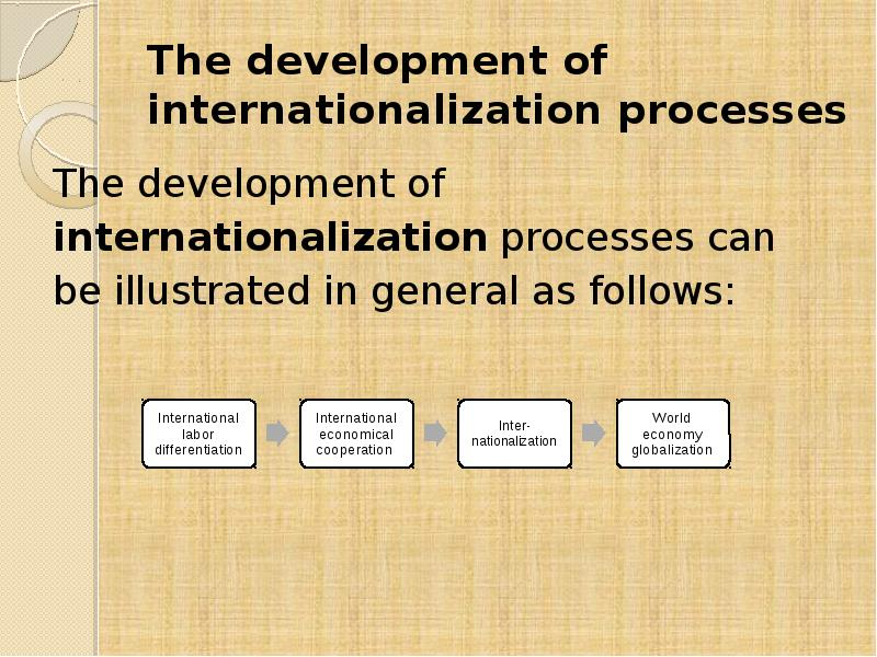 hondas internationalization process Also, honda has been coping with this points of being globally company by emphasizing `internationalization through localization` (hideo, 1986) in this approach it is aimed that the company adopt its product, production manufactures and management strategies based on local region where company is being performed.