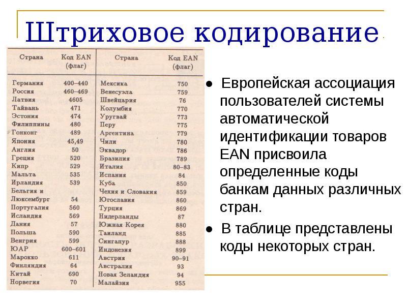в таблице представлены данные о различных товарах жизнь Азамата Мусагалиева