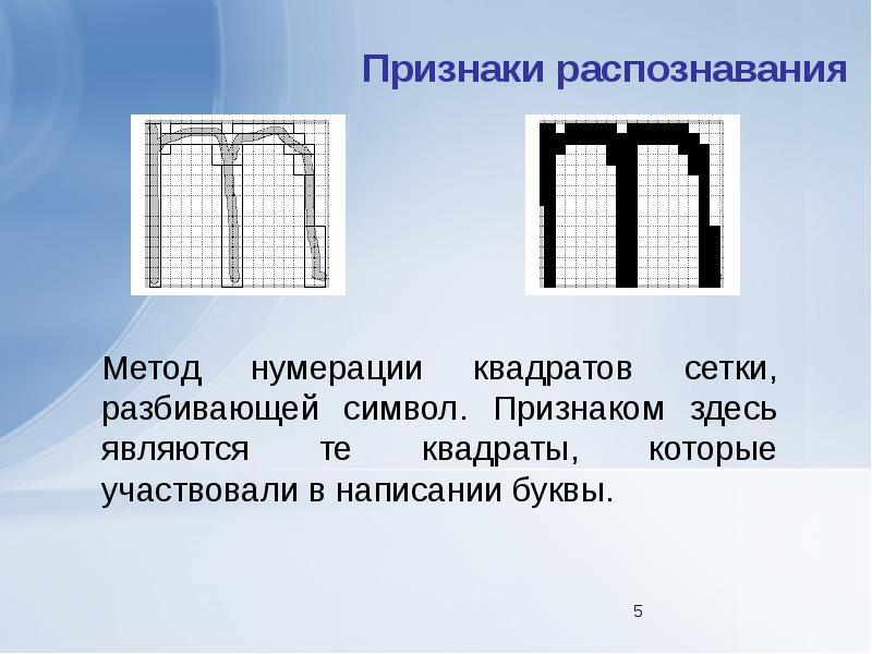 Распознавание символов картинки