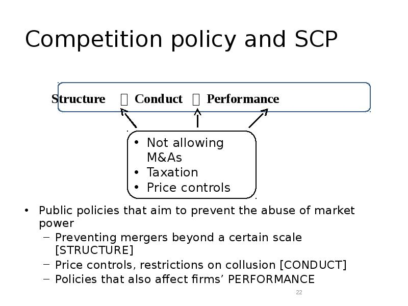 the structure conduct and recent performance of Structure-conduct-performance theory is a theory which states that that market structure determines market conduct which in turn determines market performance thus each preceding step contributes to the next leading to an overall understanding of the way the market behaves under different schools of thought.
