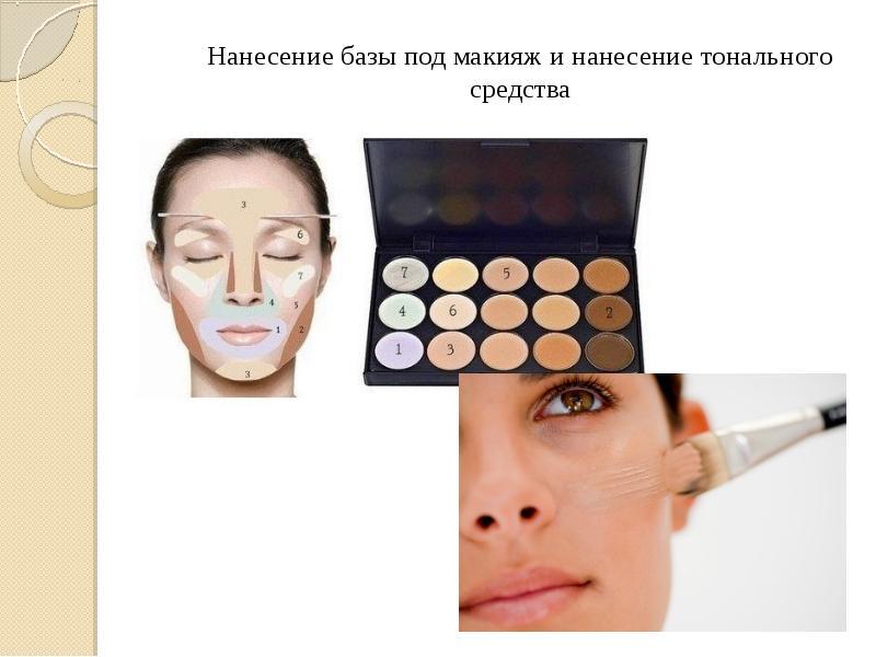 Правильность нанесения макияжа