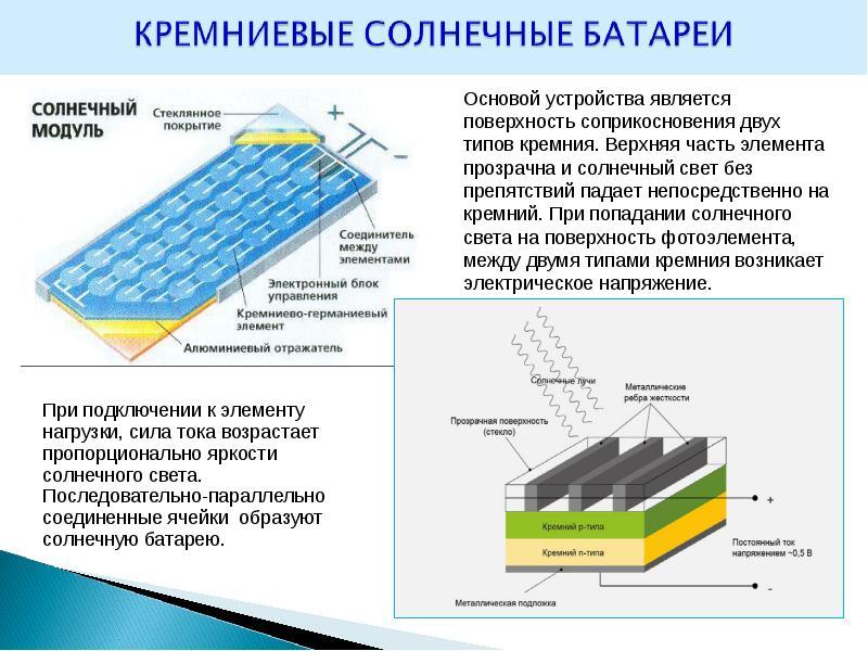 солнечная батарея особенности конструкции мэтра Александра
