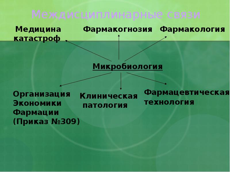 Методы и средства дезинфекции реферат 7785