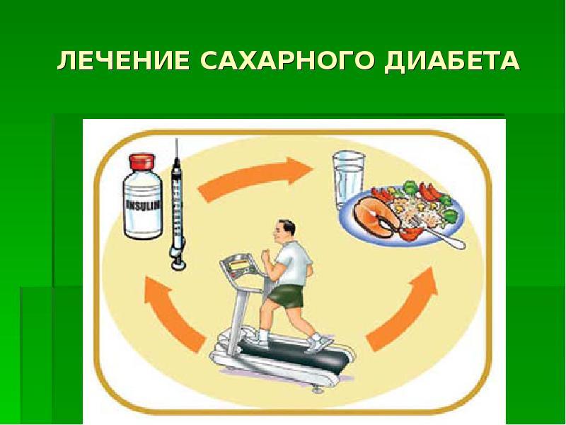 Лечение сахарного диабета терапия