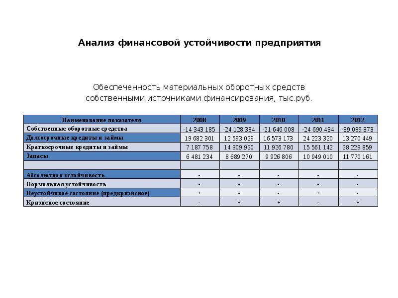Клюев, Андрей Петрович Википедия