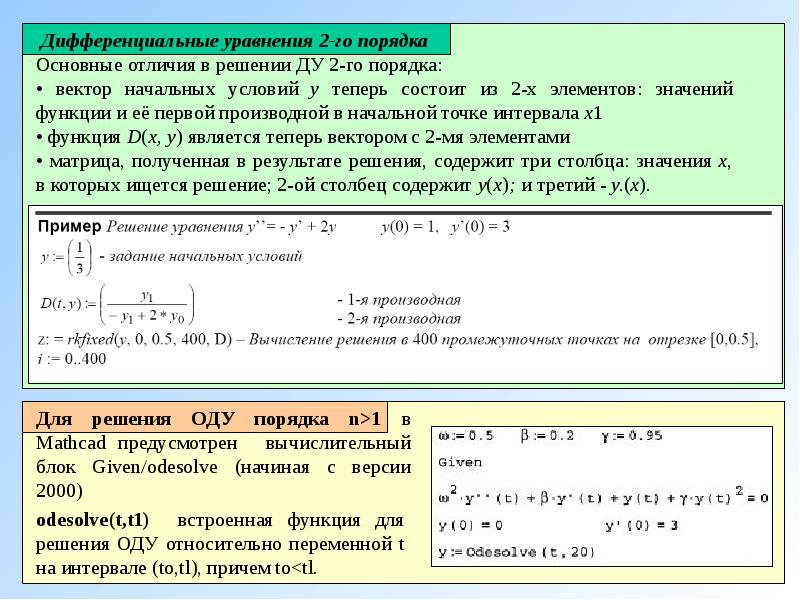 Скачать программу для решения алгебры