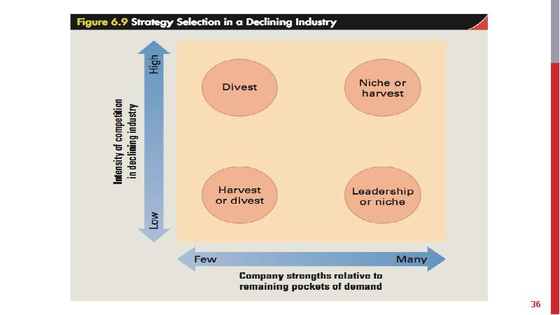 strategy at business level Corporate-level strategy is seen as inter-industry whereas business-level strategy is operationalized as intra- industry ( 1) corporate-level strategy, concerned with questions about what businesses to compete in.