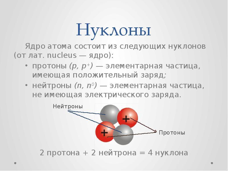 состав атома ядра атома телефоны, режим