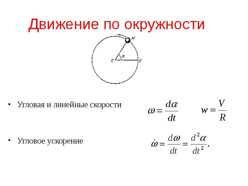 шпаргалки и физика и линейные ускорения скорости угловые