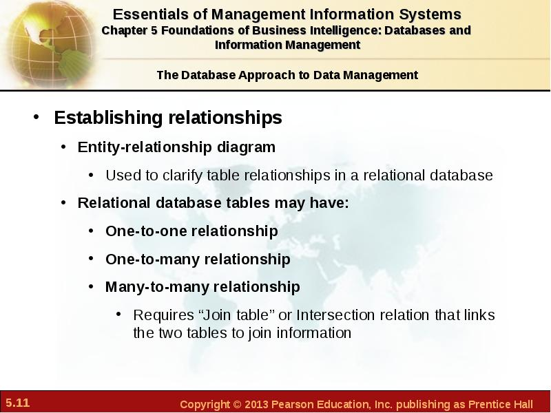 foundations of information systems chapter 1 Chapter 15: managing information and 153 types of information systems chapter 1: the foundations of business by university of minnesota is licensed.