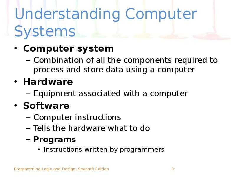 an overview of programming and the process of programming