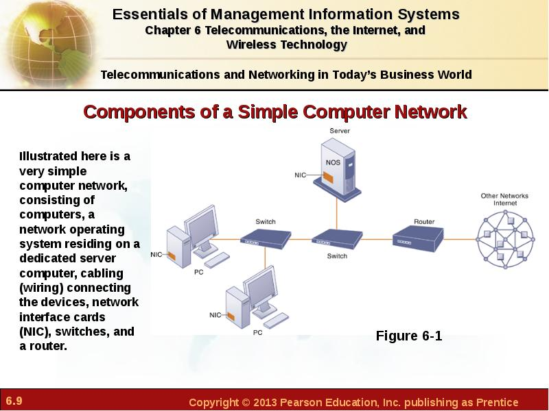 telecommunications and networking Telecommunications and networking in today's business world chapter 6 telecommunications, the internet, and wireless technology.