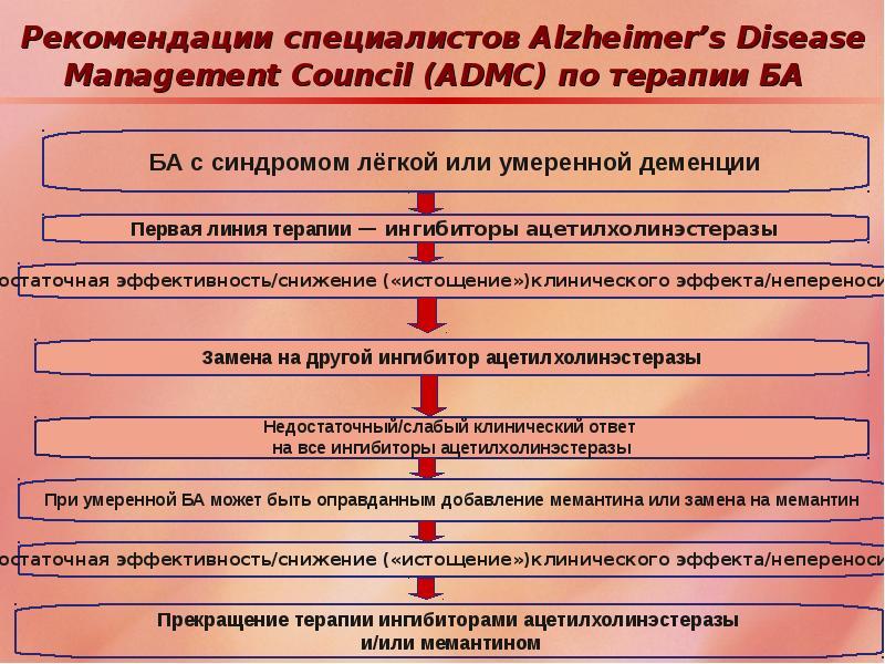 Варикоцеле этиология патогенез клиника лечение