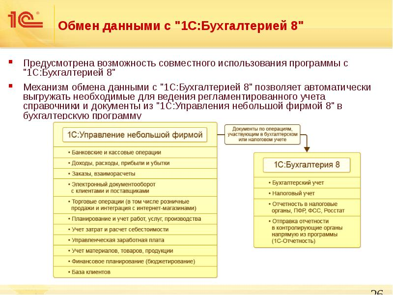 услуги по установке программного обеспечения в бухгалтерском учете