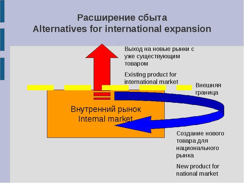 international expansion strategy Home region orientation in international expansion strategies elitsa (ellie) r banalieva assistant professor gary gregg research fellow international business & strategy.
