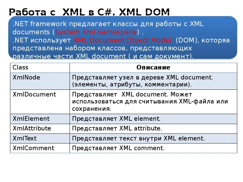 about dom in xml For those using php5 on centos 4, a simple yum --enablerepo=centosplus install php-xml will do the trick (this will install both the xml and dom modules) up down.