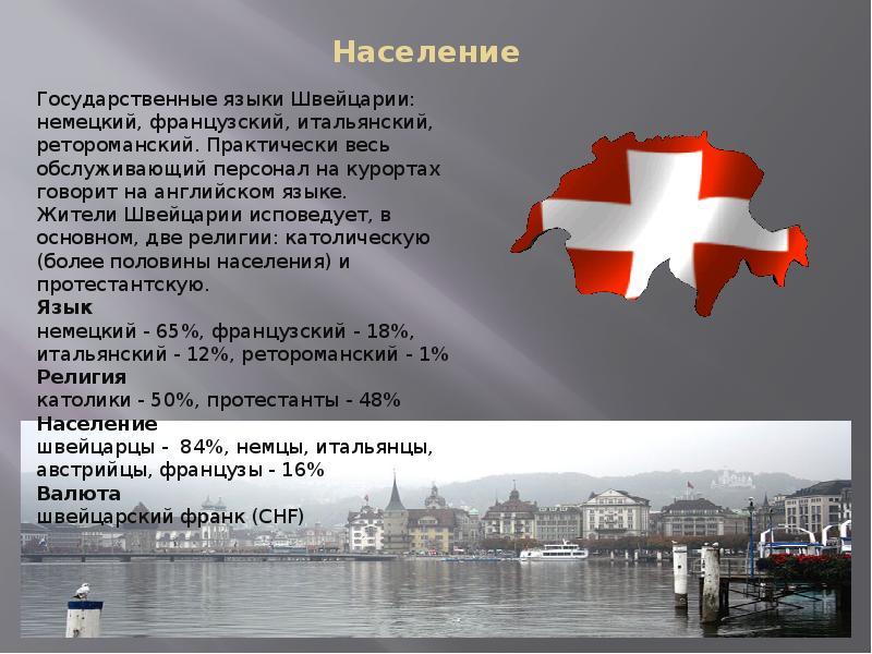 Достопримечательности Швейцарии на Английском языке фото