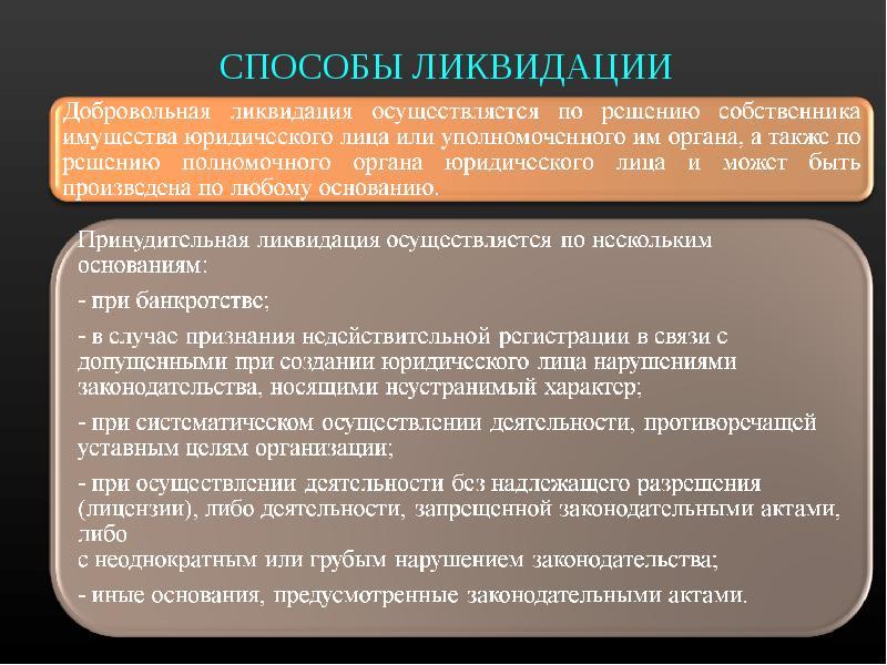 Этапы ликвидации организации