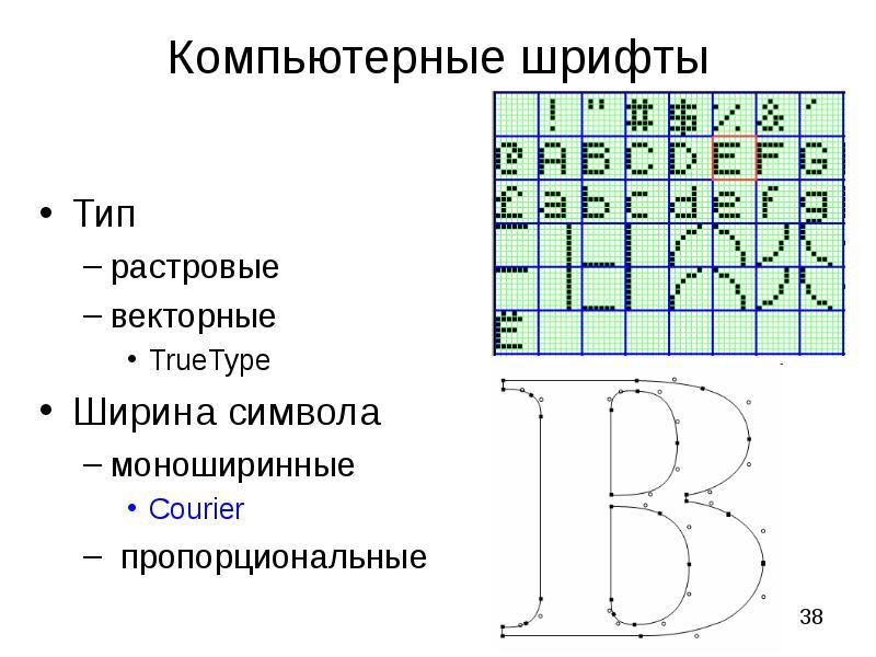 макроса картинки растровых шрифтов кругом